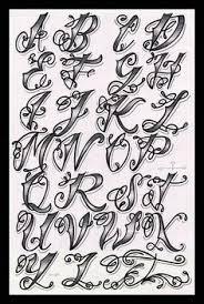 the 25 best tattoo font styles ideas on pinterest tattoo