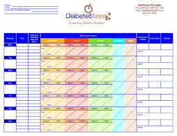 diabetes blood sugar logs data collection forms diabetesteps rx