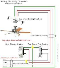 best options for ceiling fan wall switch w 2 wire cabling the with