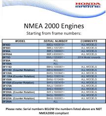 nmea serial numbers jpg