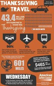 safety tips keep families safe during thanksgiving travel and