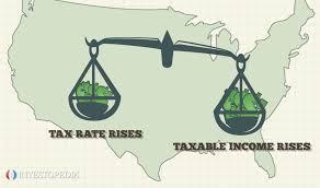 3 ways tax haven governments make money investopedia
