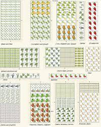 vegetable garden plans need ideas us message board political