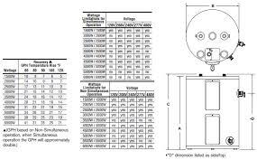 bradford white 50 gallon electric water heater specs best