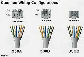 cat 6 connector wiring diagram 568a 568b hecho wiring diagrams