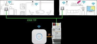 hue bridge manual ise smart connect knx hue ise individuelle software entwicklung gmbh