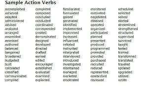 Resume Power Verbs List Resume by Resume Verb List List Of Power Verbs For Resumes Best Free Resume