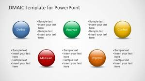 dmaic template ppt plan do check act powerpoint templates pdca