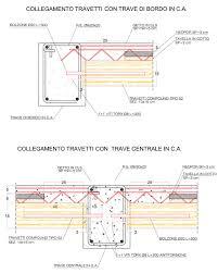 travetto tralicciato travetti lamellari tralicciati solaio compound progettazione
