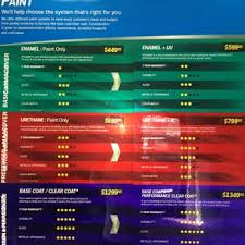 Maaco Paint Price Estimates by Maaco Collision Repair Auto Painting Closed 11 Photos 17