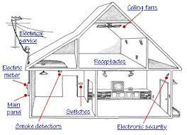 new home wiring system wiring diagrams schematics