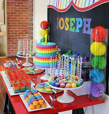 1st birthday party themes for boys birthday theme ideas boy