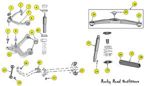 jeep liberty suspension jeep liberty suspension components and lift kits
