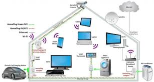 Vibrant Home Network Design Wireless Home Designs