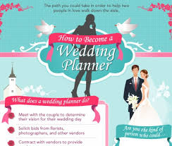 how to become a wedding planner infographic how to become a wedding planner capital cus