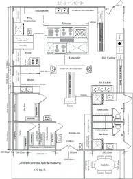 kitchen design and layout ppt how to layout a kitchen best kitchen layout design ideas on how to