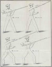 Ренгау ПравиРа дРя обучения пехоты драться штыком 1838г