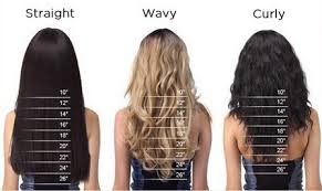 Hair Types by Hair Types And Care Mcsara