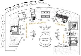 outdoor kitchen design ideas 10 pics of outdoor kitchen design ideas model home decor ideas