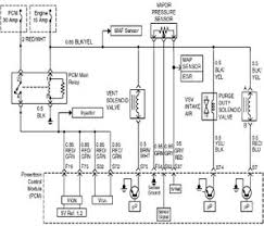 wiring diagrams for diy car repairs youfixcars com