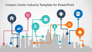 templates for business communication powerpoint slide for modern communication for business slidemodel