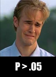 Psychology Meme - all about psychology www all about psychology com dawson crying
