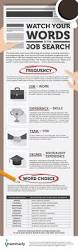 it takes more than a resume to get a job some usefuls tips re