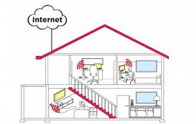 how to set up a home or small office wifi network gadget guy