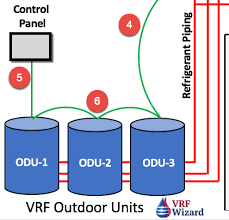 vrv wiring diagram fujitsu air conditioning wiring diagram air