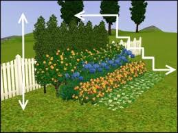 Sims 3 Garden Ideas Tutorials Landscaping Mega Tutorial Simswiki