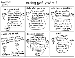 Great Questions To Ask A How To Ask Questions