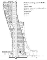 capital gate u0027s base structure is a vertical concrete core
