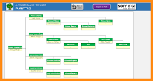 Resume Maker Creative Resume Builder by Resume Generator Software Professional Resumes Sample Online