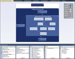 Wpf Developer Resume Sample by Your First Application Take Two Getting Started With Net