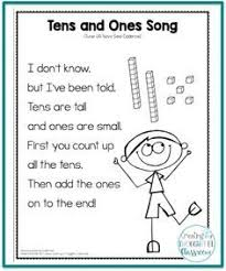 best 25 tens and ones ideas on pinterest tens and units place