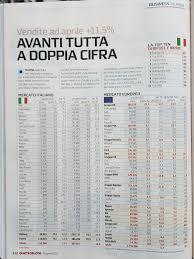 nuova lexus nx 2016 lexus compact lexus italia pagina 5