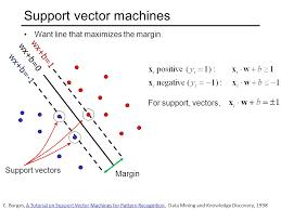 tutorial vector c cs 2750 machine learning support vector machines prof adriana