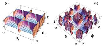 crystals free full text topology and holonomy in discrete time