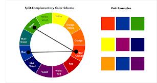 split complementary color scheme alkamedia com