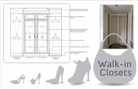 Closet Plans by Walk In Closet Parts