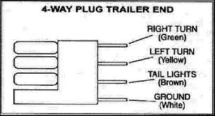 wiring schematic diagram guide gooseneck trailer parts complete