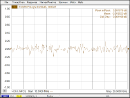 noise figure faq for network analyzers keysight formerly