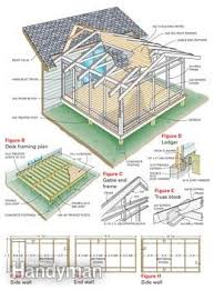 How To Build A Shed Roof Step By Step by Screen Porch Construction Family Handyman
