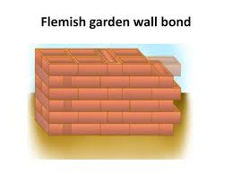 ppt brick bonds powerpoint presentation id 1846608
