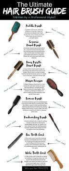 best brush for bob haircut the ultimate hair brush guide perfect hairstyle professional