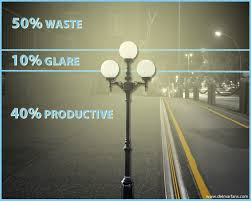 Outdoor Lighting Effects How Does Outdoor Lighting Cause Light Pollution
