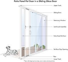 sliding glass door latch replacement patio doors unforgettable patioor latch picture design steel