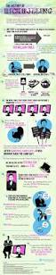 Rick Astley Thanksgiving Day Parade Rick Roll Daily Infographic