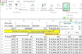 one way data table excel data table in excel filocaricatura club