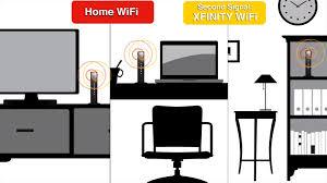 comcast home internet plans comcast home internet plans home design plan